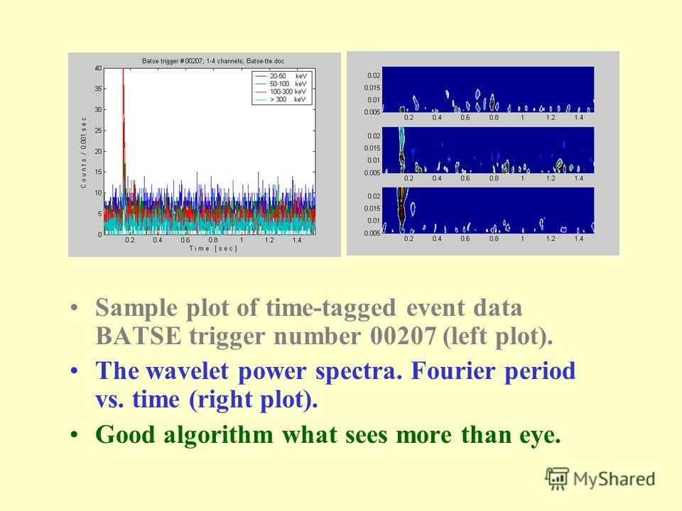 Sample plot of time-tagged event data BATSE trigger number 00207 (left plot). The wavelet power spectra. Fourier period vs. time (right plot). Good algorithm what sees more than eye.