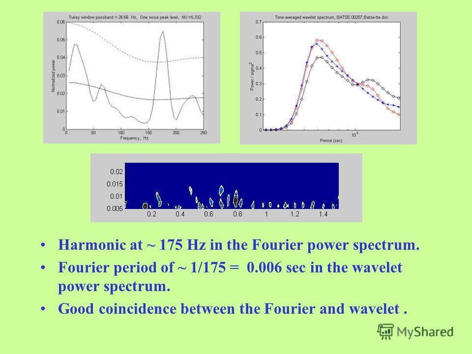 Harmonic at ~ 175 Hz in the Fourier power spectrum. Fourier period of ~ 1/175 = 0.006 sec in the wavelet power spectrum. Good coincidence between the Fourier and wavelet.
