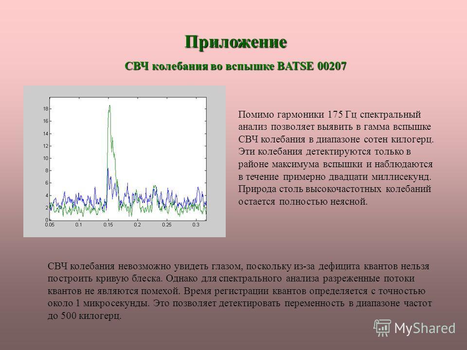 Приложение СВЧ колебания во вспышке BATSE 00207 Помимо гармоники 175 Гц спектральный анализ позволяет выявить в гамма вспышке СВЧ колебания в диапазоне сотен килогерц. Эти колебания детектируются только в районе максимума вспышки и наблюдаются в тече