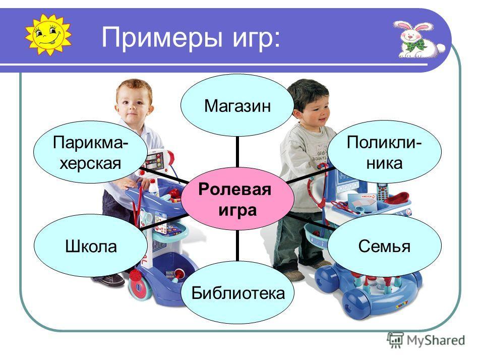 Ролевая игра Магазин Поликли- ника СемьяБиблиотекаШкола Парикма- херская Примеры игр: