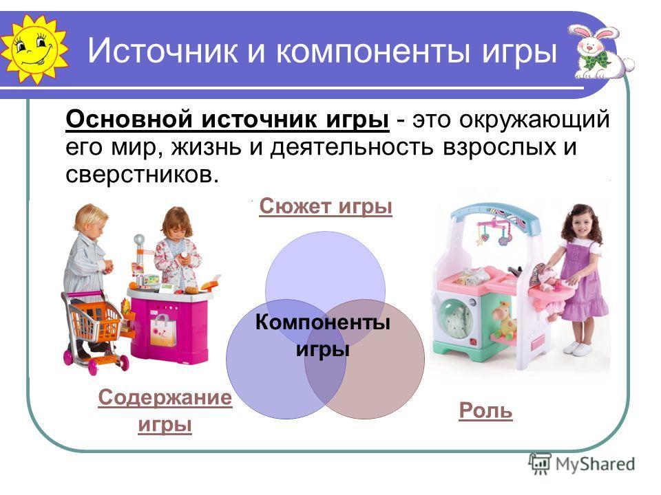 Источник и компоненты игры Основной источник игры - это окружающий его мир, жизнь и деятельность взрослых и сверстников. Сюжет игры Роль Содержание игры Компоненты игры