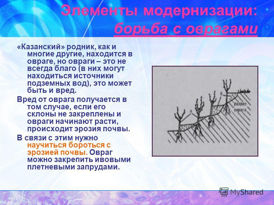Элементы модернизации: борьба с оврагами «Казанский» родник, как и многие другие, находится в овраге, но овраги – это не всегда благо (в них могут находиться источники подземных вод), это может быть и вред. Вред от оврага получается в том случае, есл