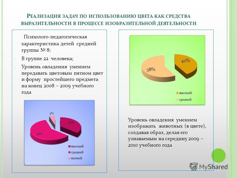 Р ЕАЛИЗАЦИЯ ЗАДАЧ ПО ИСПОЛЬЗОВАНИЮ ЦВЕТА КАК СРЕДСТВА ВЫРАЗИТЕЛЬНОСТИ В ПРОЦЕССЕ ИЗОБРАЗИТЕЛЬНОЙ ДЕЯТЕЛЬНОСТИ Психолого-педагогическая характеристика детей средней группы 8: - В группе 22 человека; - Уровень овладения умением передавать цветовым пятн