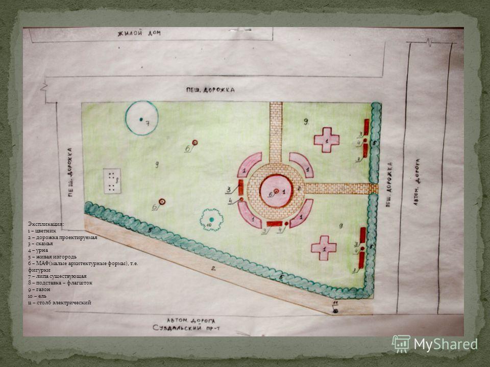 Экспликация: 1 – цветник 2 – дорожка проектируемая 3 – скамья 4 – урна 5 – живая изгородь 6 – МАФ(малые архитектурные формы), т.е. фигурки 7 – липа существующая 8 – подставка – флагшток 9 – газон 10 – ель 11 – столб электрический