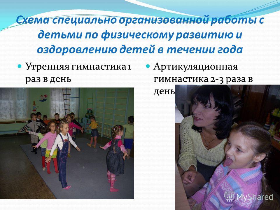 Схема специально организованной работы с детьми по физическому развитию и оздоровлению детей в течении года Утренняя гимнастика 1 раз в день Артикуляционная гимнастика 2-3 раза в день