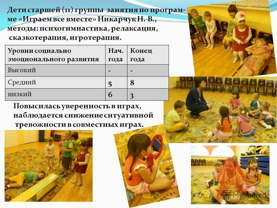 Дети старшей (11) группы занятия по програм- ме «Играем все вместе» Никарчук Н. В., методы: психогимнастика, релаксация, сказкотерапия, игротерапия. Уровни социально эмоционального развития Нач. года Конец года Высокий -- Средний 58 низкий 63 Повысил
