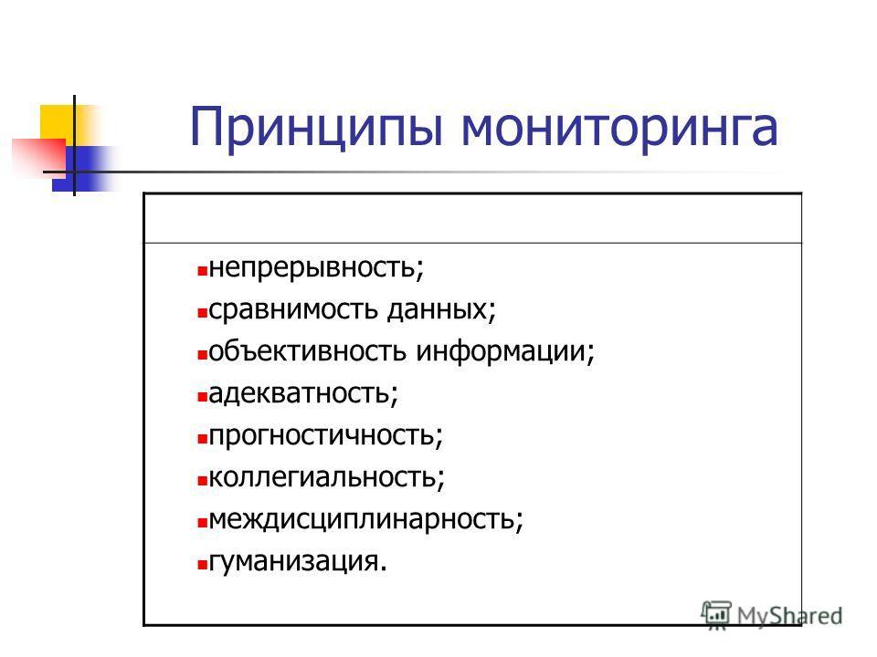 Принципы мониторинга непрерывность; сравнимость данных; объективность информации; адекватность; прогностичность; коллегиальность; междисциплинарность; гуманизация.