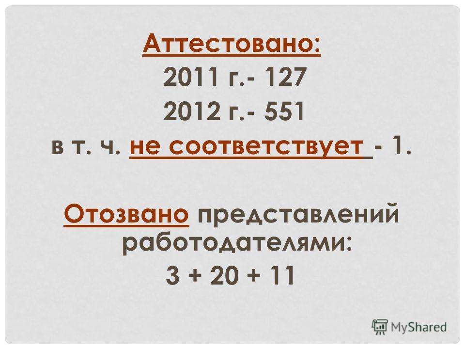 Аттестовано: 2011 г.- 127 2012 г.- 551 в т. ч. не соответствует - 1. Отозвано представлений работодателями: 3 + 20 + 11