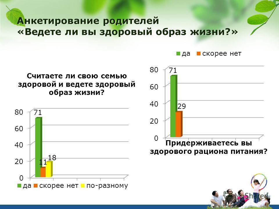 Анкетирование родителей «Ведете ли вы здоровый образ жизни?» Считаете ли свою семью здоровой и ведете здоровый образ жизни? Придерживаетесь вы здорового рациона питания?