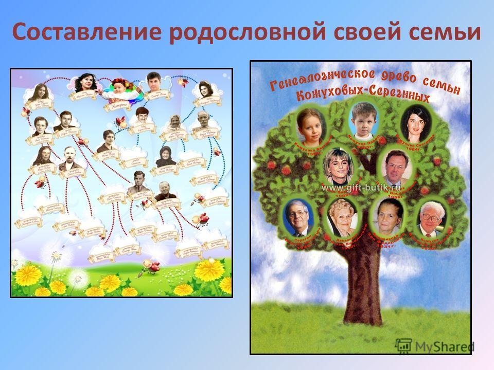 Составление родословной своей семьи