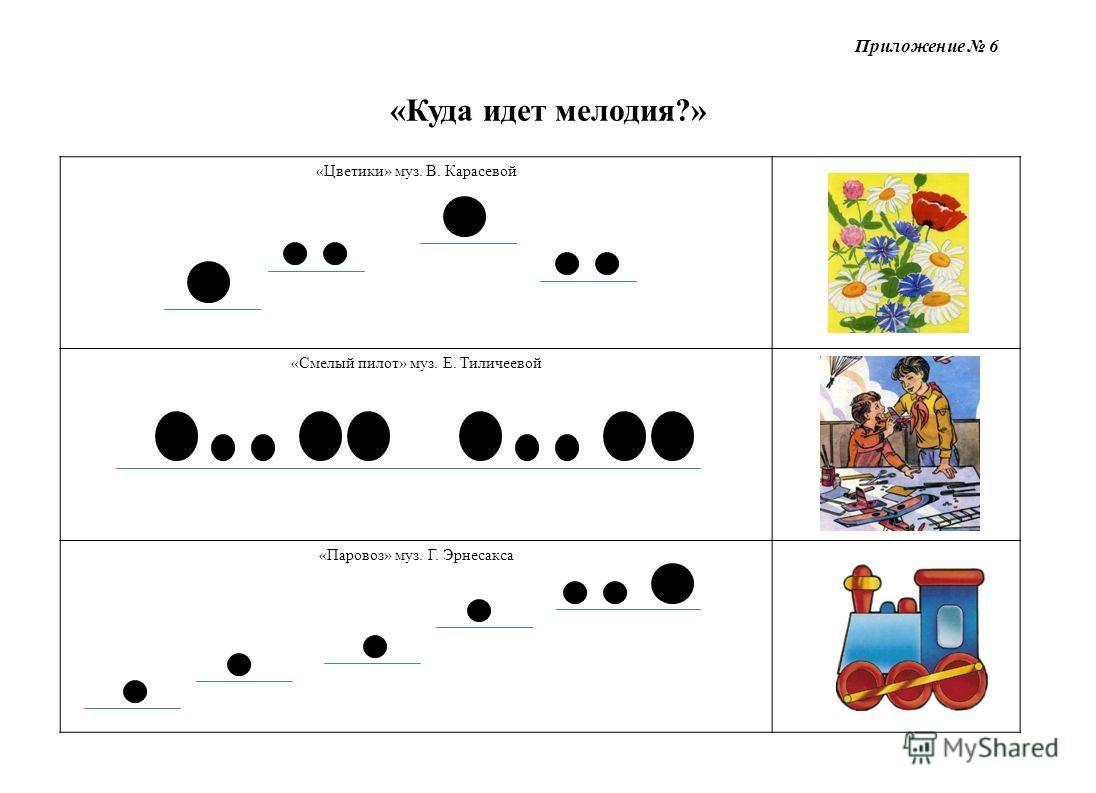 Приложение 6 «Куда идет мелодия?» «Цветики» муз. В. Карасевой «Смелый пилот» муз. Е. Тиличеевой «Паровоз» муз. Г. Эрнесакса