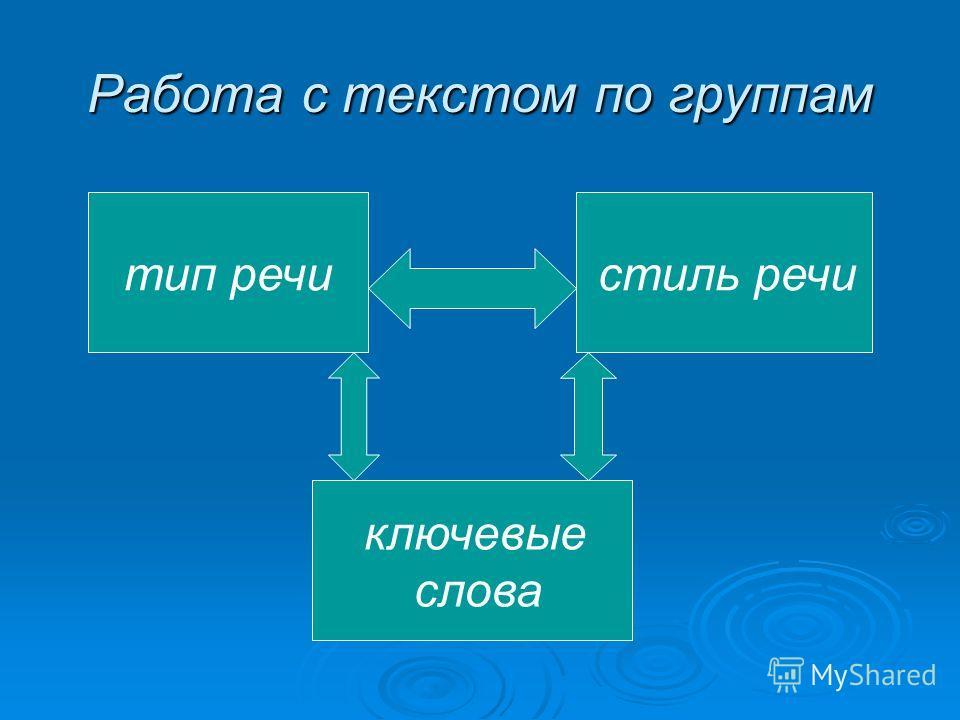 Работа с текстом по группам тип речи стиль речи ключевые слова