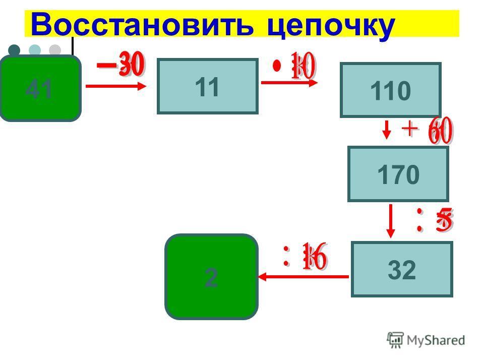 Восстановить цепочку 41 11 110110 170 32 2