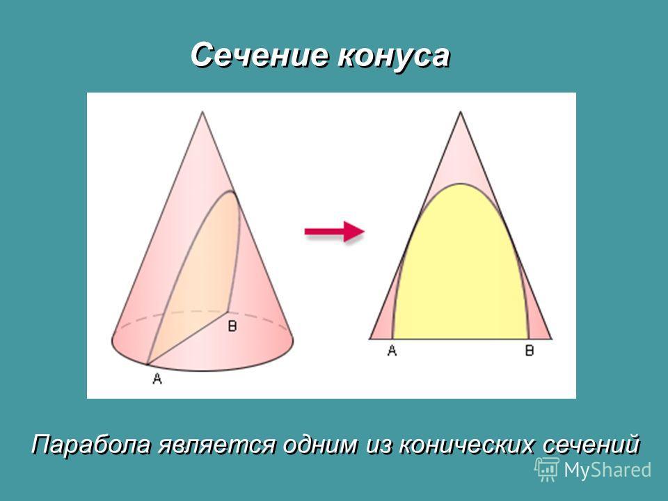 Сечение конуса Парабола является одним из конических сечений