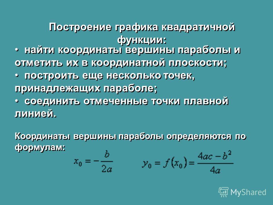 Построение графика квадратичной функции: найти координаты вершины параболы и отметить их в координатной плоскости; построить еще несколько точек, принадлежащих параболе; соединить отмеченные точки плавной линией. Координаты вершины параболы определяю