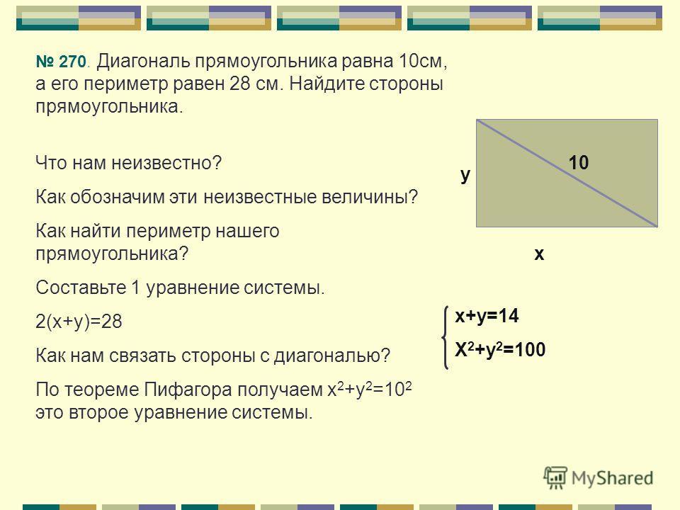 270. Диагональ прямоугольника равна 10см, а его периметр равен 28 см. Найдите стороны прямоугольника. х у 10Что нам неизвестно? Как обозначим эти неизвестные величины? Как найти периметр нашего прямоугольника? Составьте 1 уравнение системы. 2(х+у)=28