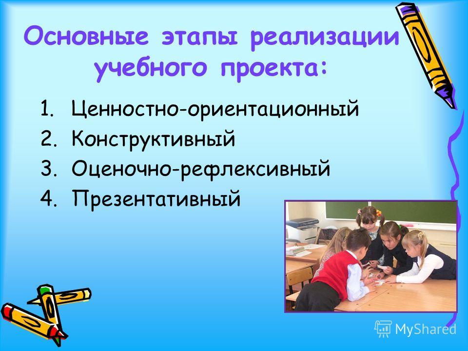 Основные этапы реализации учебного проекта: 1.Ценностно-ориентационный 2.Конструктивный 3.Оценочно-рефлексивный 4.Презентативный