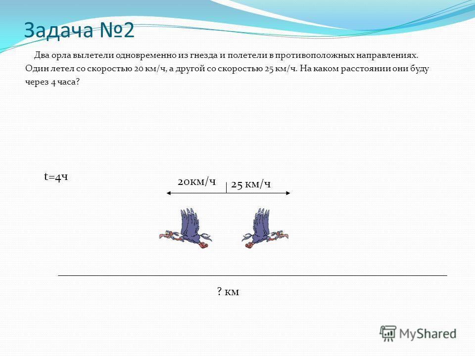 Задача 2 Два орла вылетели одновременно из гнезда и полетели в противоположных направлениях. Один летел со скоростью 20 км/ч, а другой со скоростью 25 км/ч. На каком расстоянии они буду через 4 часа? 25 км/ч 20км/ч ? км t=4ч