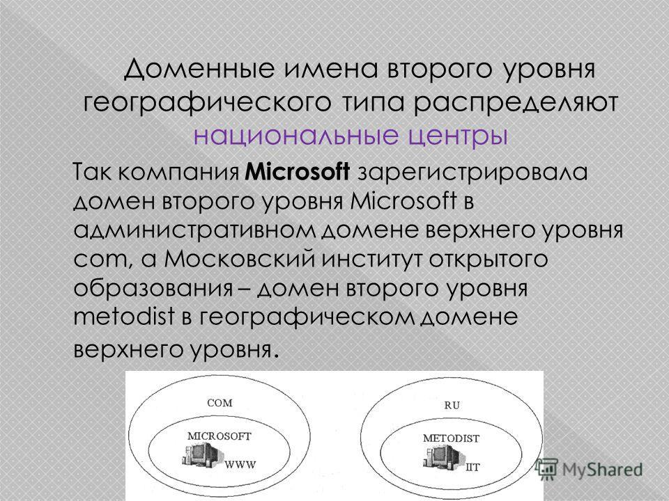 Доменные имена второго уровня географического типа распределяют национальные центры Так компания Microsoft зарегистрировала домен второго уровня Microsoft в административном домене верхнего уровня com, а Московский институт открытого образования – до