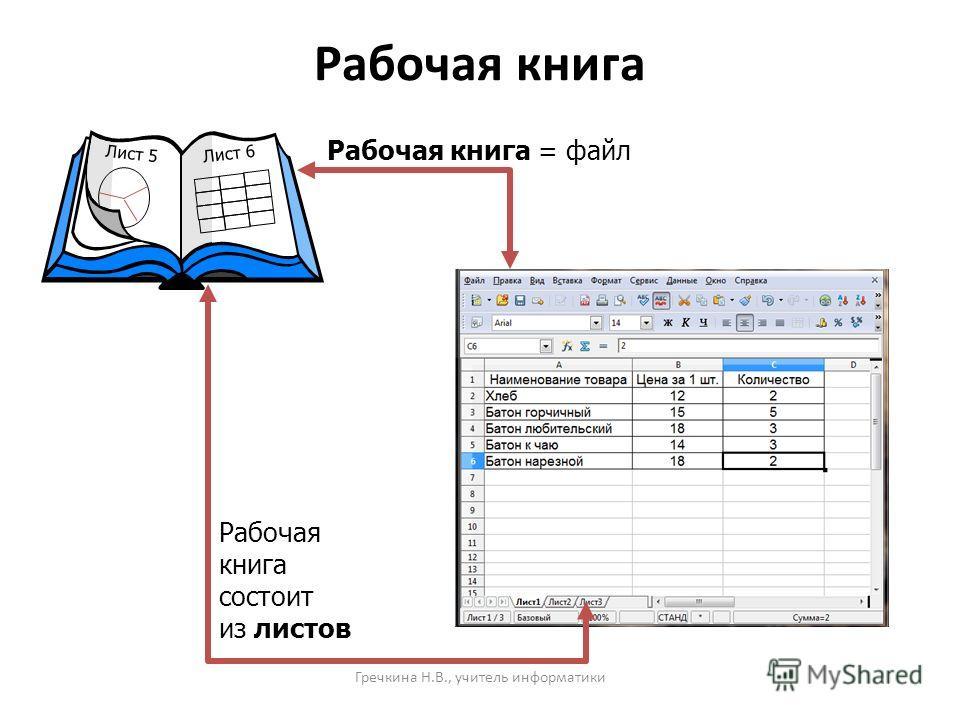 Рабочая книга Рабочая книга = файл Лист 6 Лист 5 Рабочая книга состоит из листов Гречкина Н.В., учитель информатики