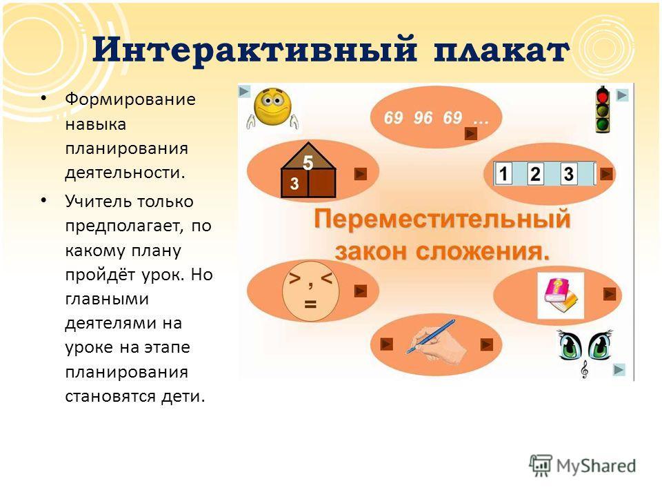 Интерактивный плакат Формирование навыка планирования деятельности. Учитель только предполагает, по какому плану пройдёт урок. Но главными деятелями на уроке на этапе планирования становятся дети.