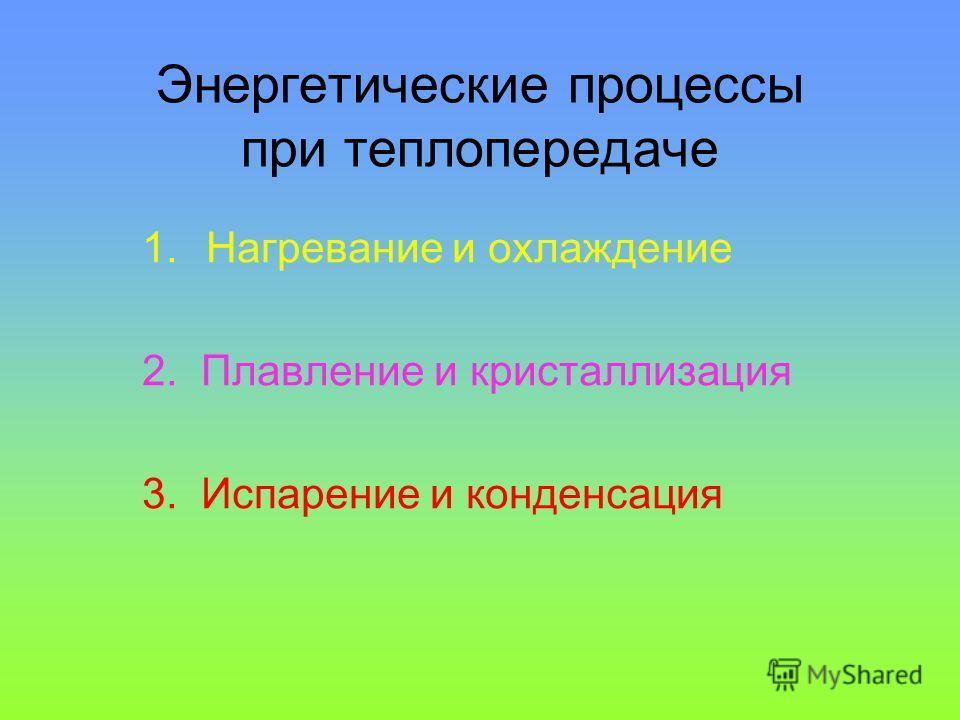 Энергетические процессы при теплопередаче 1.Нагревание и охлаждение 2. Плавление и кристаллизация 3. Испарение и конденсация