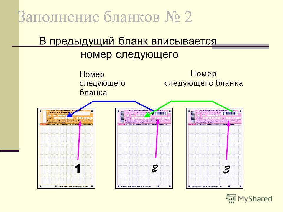 Заполнение бланков 2 В предыдущий бланк вписывается номер следующего Номер следующего бланка Номер следующего бланка 1 2 3