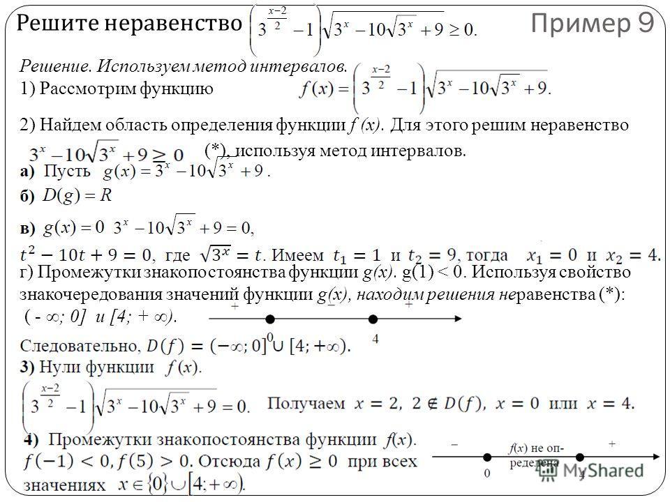 Пример 9 Решите неравенство Решение. Используем метод интервалов. 1) Рассмотрим функцию 2) Найдем область определения функции f (x). Для этого решим неравенство (*), используя метод интервалов. г) Промежутки знакопостоянства функции g(x). g(1) < 0. И
