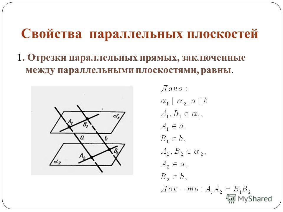 Свойства параллельных плоскостей 1. Отрезки параллельных прямых, заключенные между параллельными плоскостями, равны.