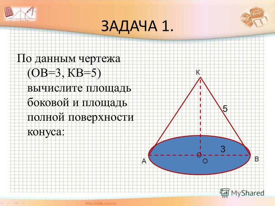 ЗАДАЧА 1. По данным чертежа (ОВ=3, КВ=5) вычислите площадь боковой и площадь полной поверхности конуса: О А В К 3 5 О