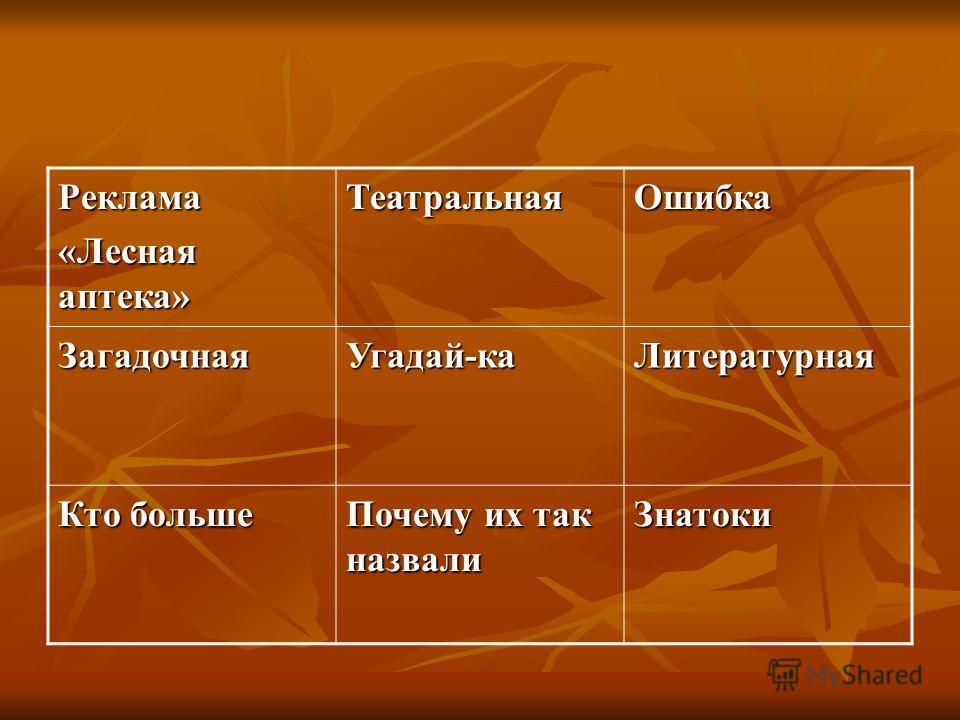 Реклама «Лесная аптека» ТеатральнаяОшибка ЗагадочнаяУгадай-каЛитературная Кто больше Почему их так назвали Знатоки