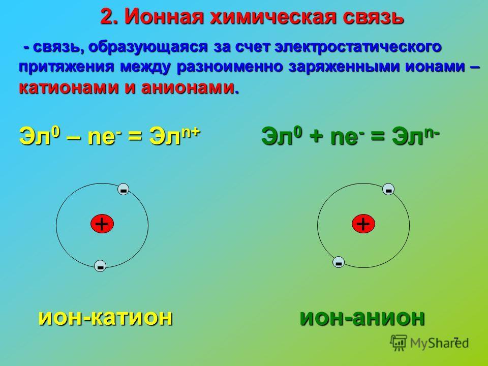 7 2. Ионная химическая связь - связь, образующаяся за счет электростатического притяжения между разноименно заряженными ионами – катионами и анионами. - связь, образующаяся за счет электростатического притяжения между разноименно заряженными ионами –