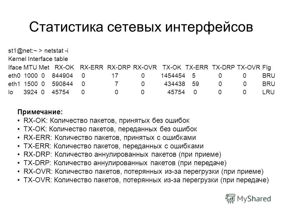 Статистика сетевых интерфейсов st1@net:~ > netstat -i Kernel Interface table Iface MTU Met RX-OK RX-ERR RX-DRP RX-OVR TX-OK TX-ERR TX-DRP TX-OVR Flg eth0 1000 0 844904 0 17 0 1454454 5 0 0 BRU eth1 1500 0 590844 0 7 0 434438 59 0 0 BRU lo 3924 0 4575