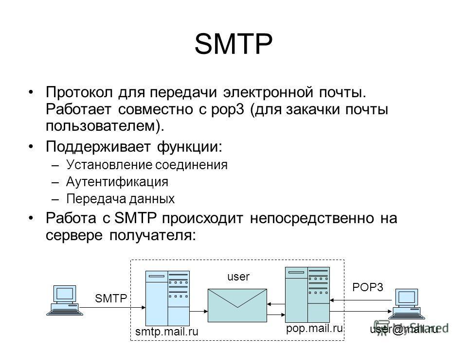SMTP Протокол для передачи электронной почты. Работает совместно с pop3 (для закачки почты пользователем). Поддерживает функции: –Установление соединения –Аутентификация –Передача данных Работа с SMTP происходит непосредственно на сервере получателя:
