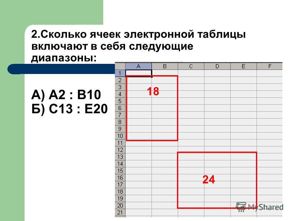 2.Сколько ячеек электронной таблицы включают в себя следующие диапазоны: А) А2 : В10 Б) С13 : Е20 18 24