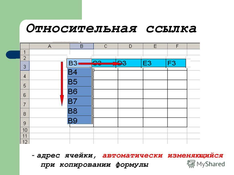 Относительная ссылка - адрес ячейки, автоматически изменяющийся при копировании формулы