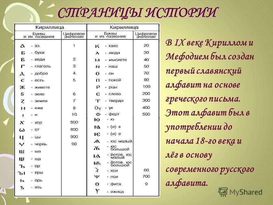 СТРАНИЦЫ ИСТОРИИ В IX веке Кириллом и Мефодием был создан первый славянский алфавит на основе греческого пис ь ма. Этот алфавит был в употреблении до начала 18-го века и лёг в основу современного русского алфавита.