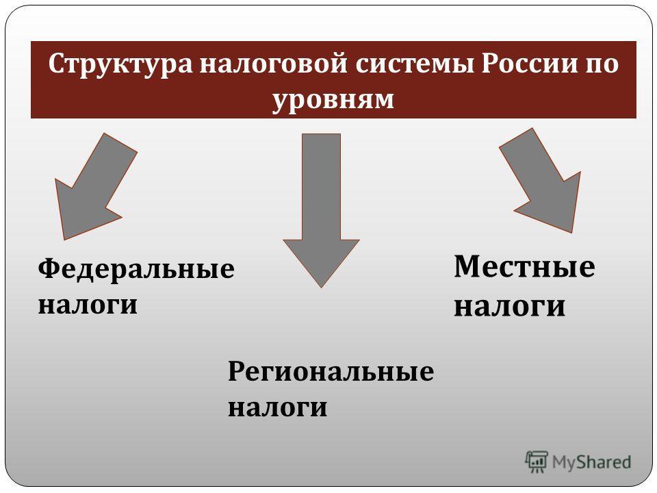 проблемы регионального и местного налогообложения в россии