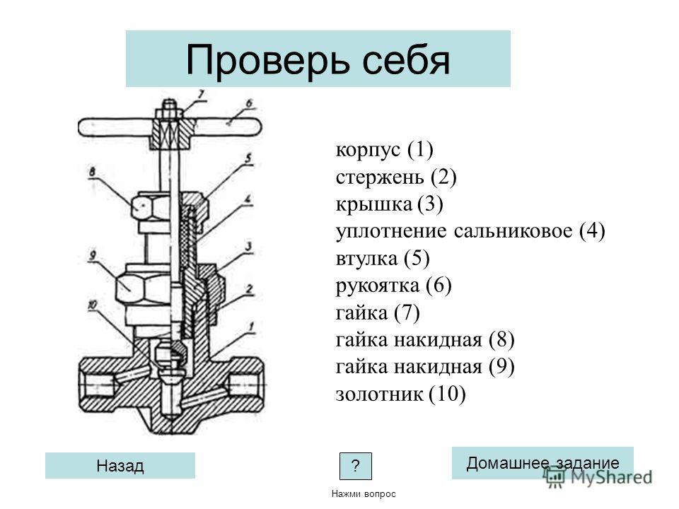 корпус (1) стержень (2) крышка (3) уплотнение сальниковое (4) втулка (5) рукоятка (6) гайка (7) гайка накидная (8) гайка накидная (9) золотник (10) Проверь себя Назад ? Нажми вопрос Домашнее задание