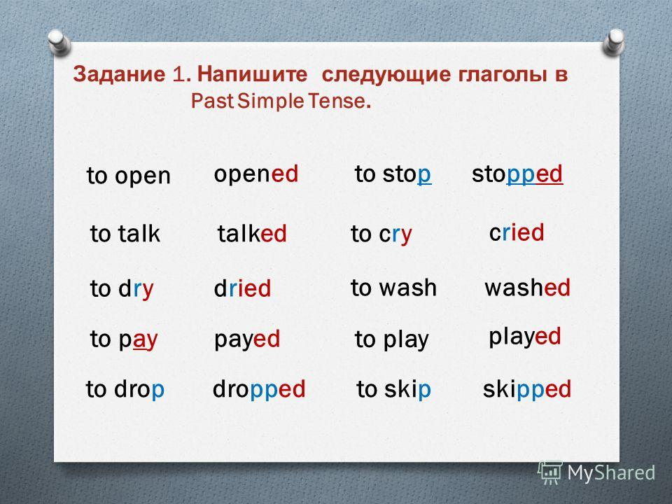 Задание 1. Напишите следующие глаголы в Past Simple Tense. to open opened to talktalked to stop stopped cried to cry to drydried to washwashed to paypayed to play played to dropdroppedto skipskipped