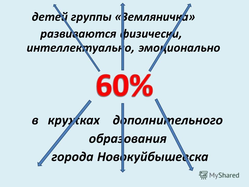 детей группы «Земляничка» развиваются физически, интеллектуально, эмоционально в кружках дополнительного образования города Новокуйбышевска