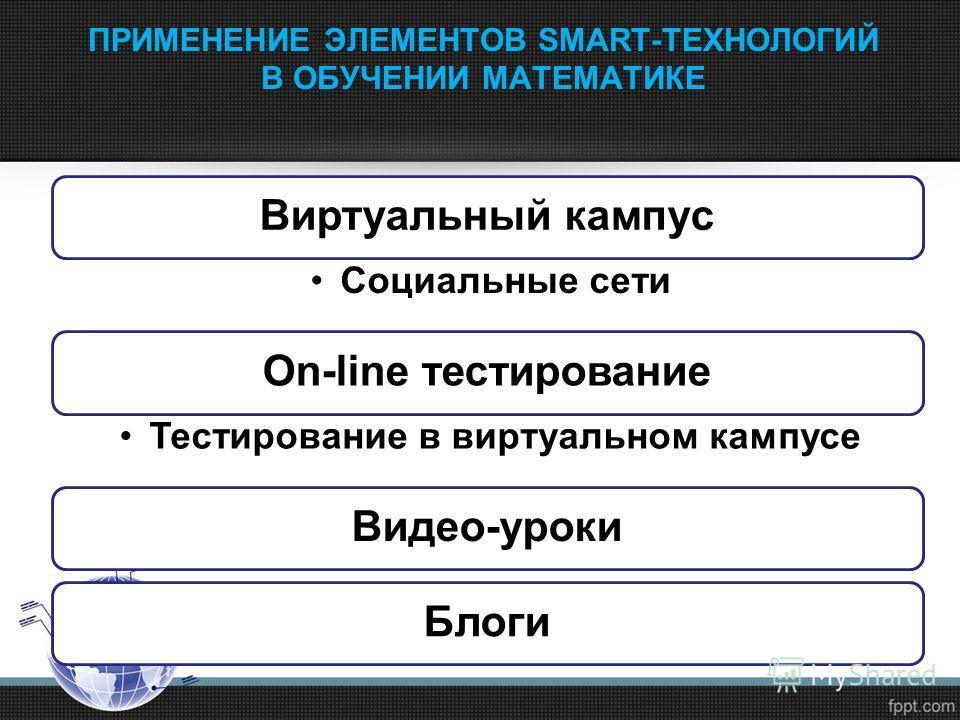 ПРИМЕНЕНИЕ ЭЛЕМЕНТОВ SMART-ТЕХНОЛОГИЙ В ОБУЧЕНИИ МАТЕМАТИКЕ Виртуальный кампус Социальные сети Оn-line тестирование Тестирование в виртуальном кампусе Видео-урокиБлоги