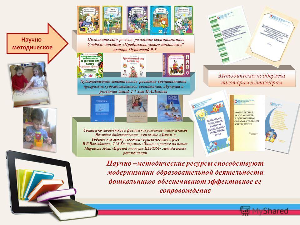 Научно- методическое Познавательно-речевое развитие воспитанников Учебные пособия «Предшкола нового поколения