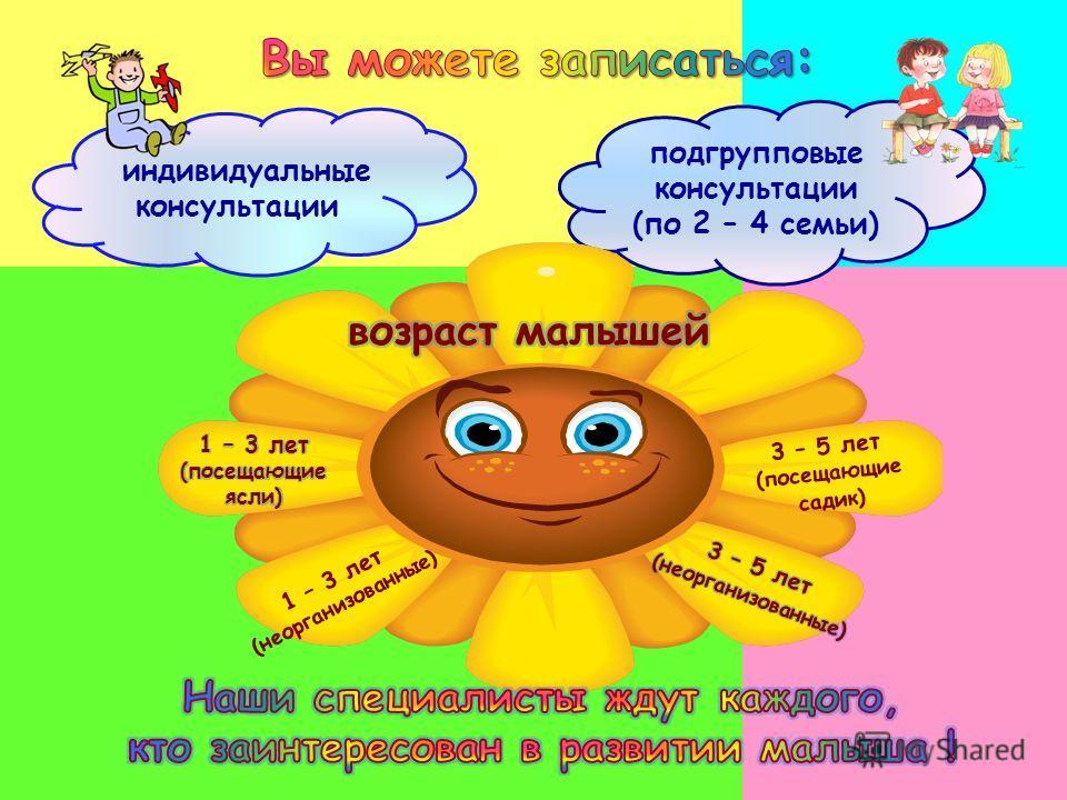 Возрастной ди индивидуальные консультации подгрупповые консультации (по 2 – 4 семьи)
