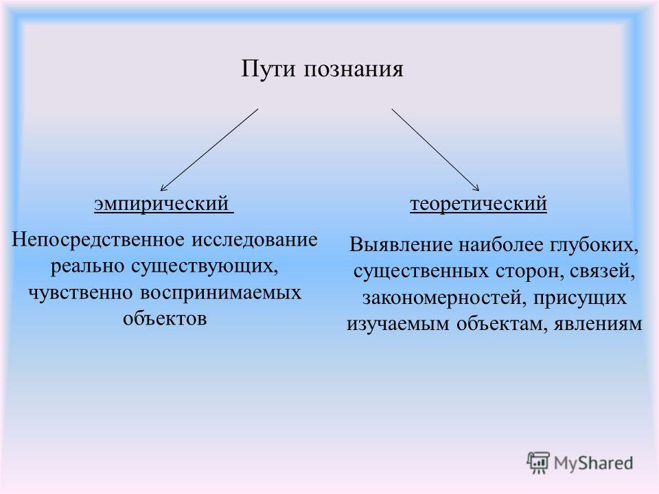 Пути познания эмпирический теоретический Непосредственное исследование реально существующих, чувственно воспринимаемых объектов Выявление наиболее глубоких, существенных сторон, связей, закономерностей, присущих изучаемым объектам, явлениям