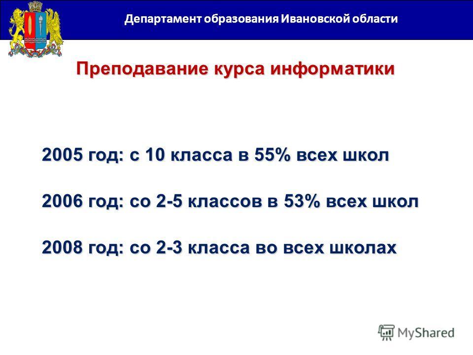 Департамент образования Ивановской области Преподавание курса информатики 2005 год: с 10 класса в 55% всех школ 2006 год: со 2-5 классов в 53% всех школ 2008 год: со 2-3 класса во всех школах