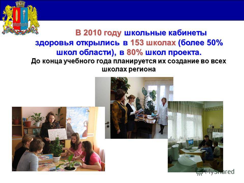 В 2010 году школьные кабинеты здоровья открылись в 153 школах (более 50% школ области), в 80% школ проекта. До конца учебного года планируется их создание во всех школах региона