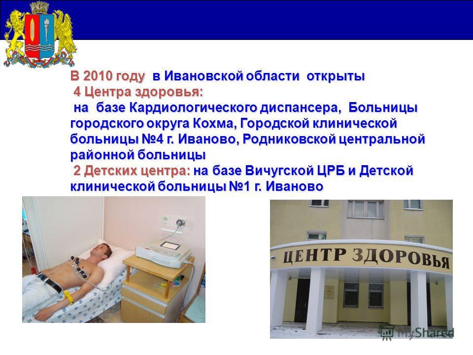 В 2010 году в Ивановской области открыты 4 Центра здоровья: 4 Центра здоровья: на базе Кардиологического диспансера, Больницы городского округа Кохма, Городской клинической больницы 4 г. Иваново, Родниковской центральной районной больницы на базе Кар