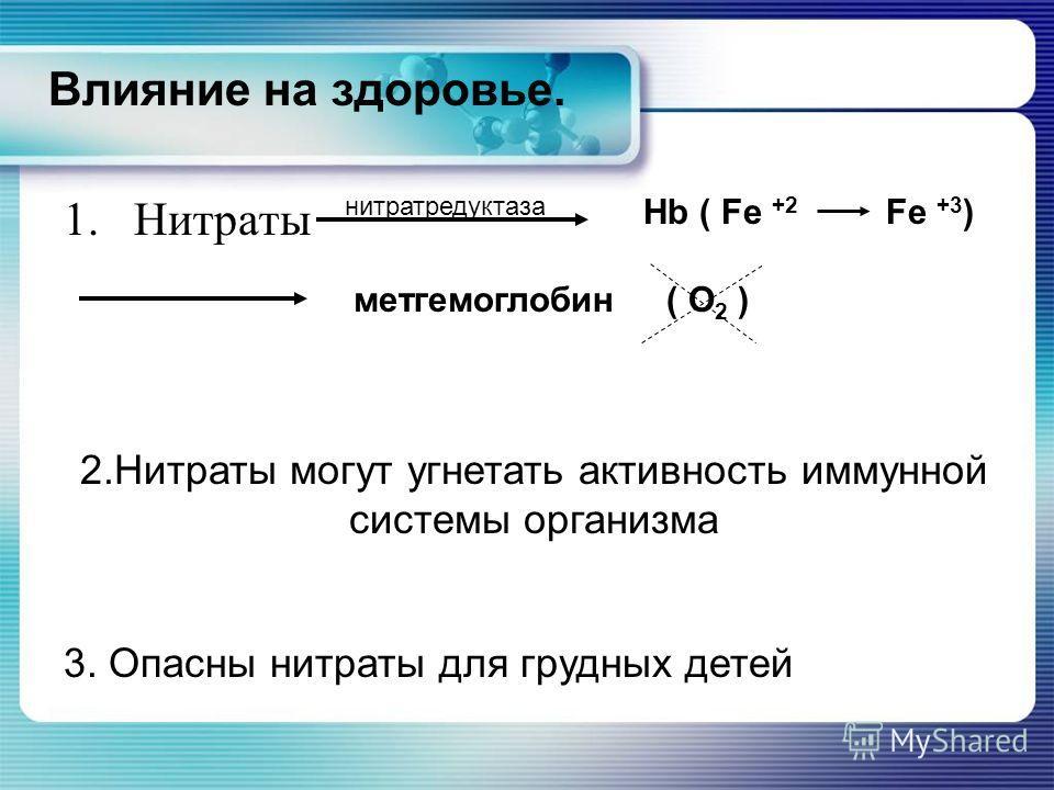 1.Нитраты нитратредуктаза Hb ( Fe +2 Fe +3 ) метгемоглобин ( О 2 ) 2.Нитраты могут угнетать активность иммунной системы организма 3. Опасны нитраты для грудных детей Влияние на здоровье.