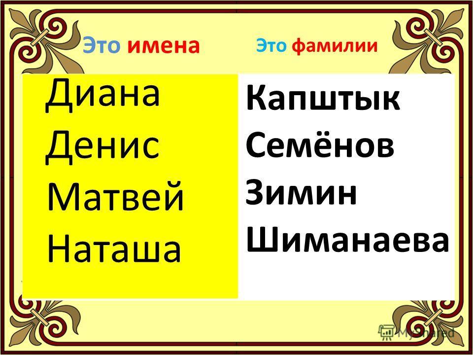 Диана Денис Матвей Наташа Это имена Капштык Семёнов Зимин Шиманаева Это фамилии
